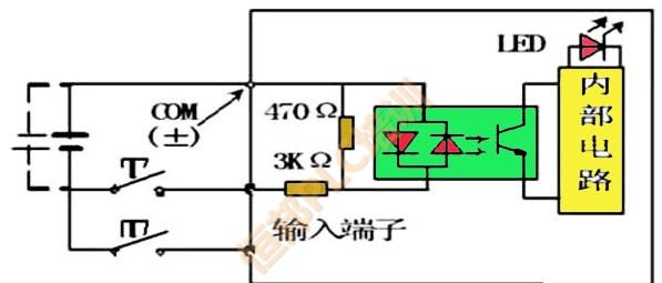 开关量输入接口电路:采用光电耦合电路,将限位开关,手动开关,编码