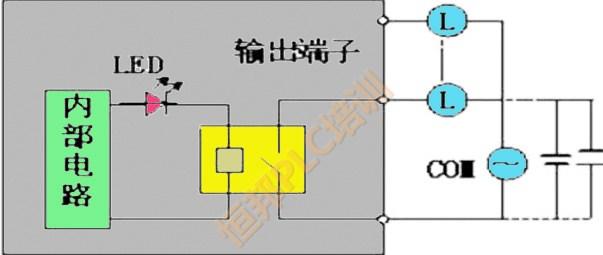 plc的输入接口电路(直流输入型)    开关量输出接口电路:采用光电耦合
