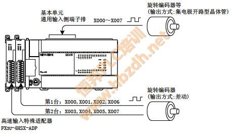 fx3u内部电路 输出